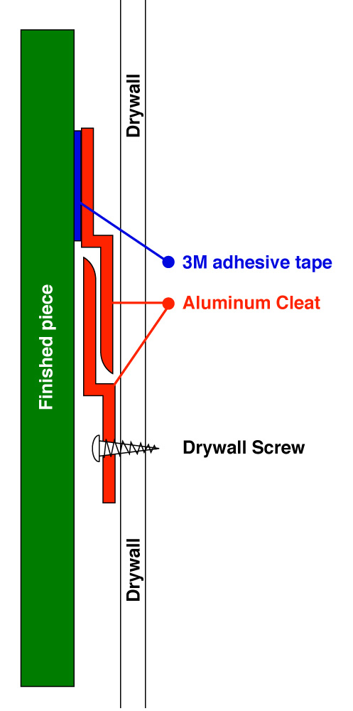 Aluminum Cleat Media Finishings 315 385 0037